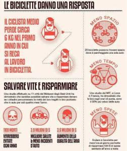 Bici perdere peso dimagrire