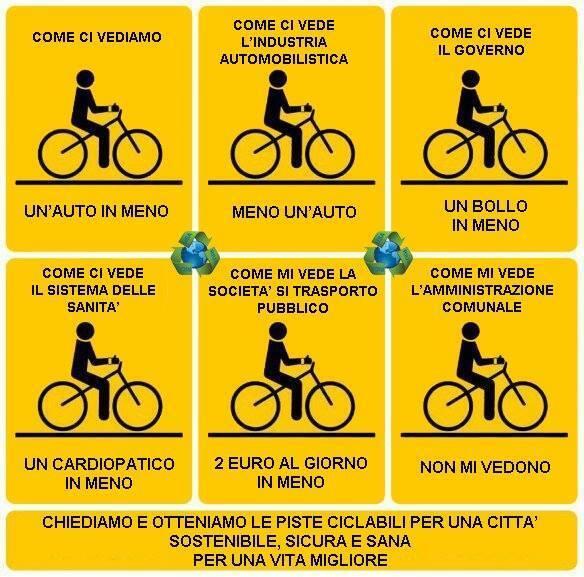 Bicicletta ciclisti come vengono visti