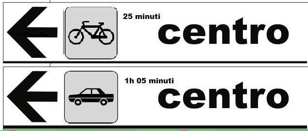 Centro in bici centro in auto