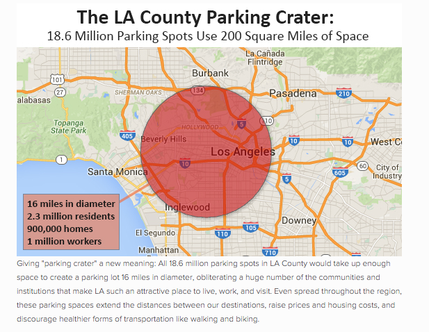 Los Angeles Parking Space
