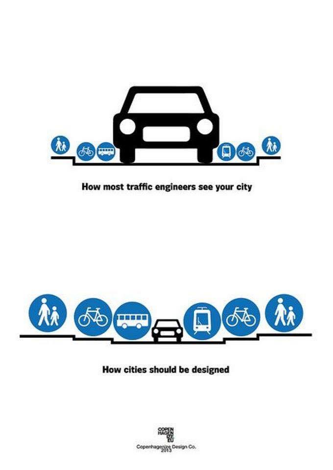 Come risolvere il problema del traffico automobilistico in città