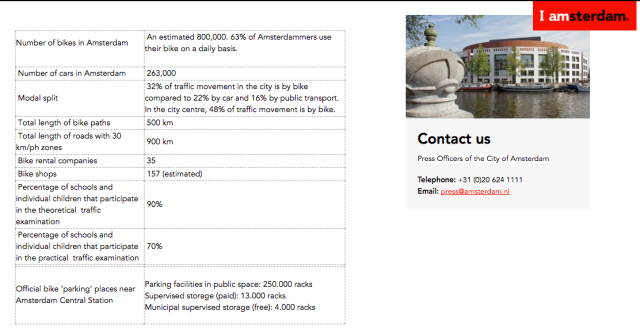 Dati e cifre biciclette traffico Amsterdam parcheggi Screenshot 2017-07-18 10.57.37