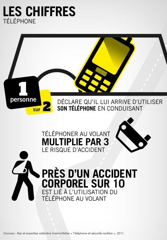 al volante il telefono uccide campagna sociale francese 3