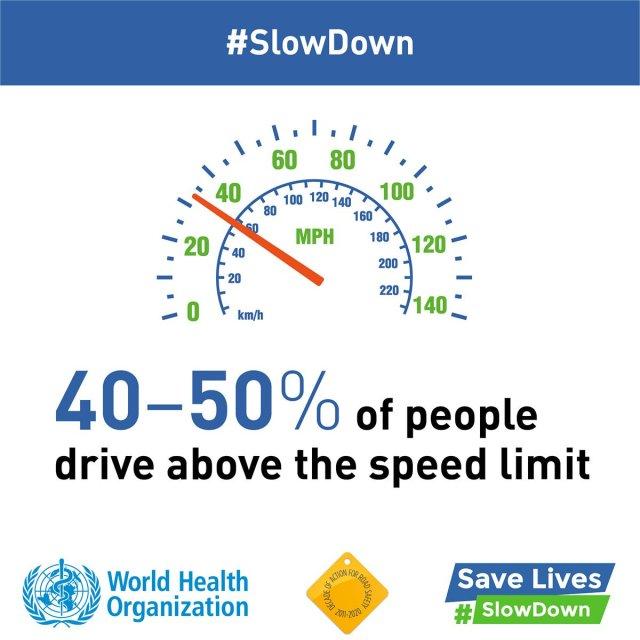 40 50 percento persone guidano sopra i limiti di velocità OMS.jpg