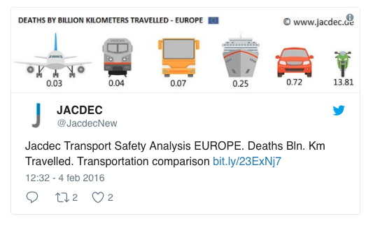 confronto mortalità sicurezza aereo treno nave automobile motocicletta Screenshot 2018-02-01 14.45.57