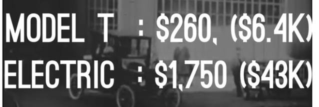 Screenshot 2018-05-13 12.24.27 prezzo Model T ford auto elettrica