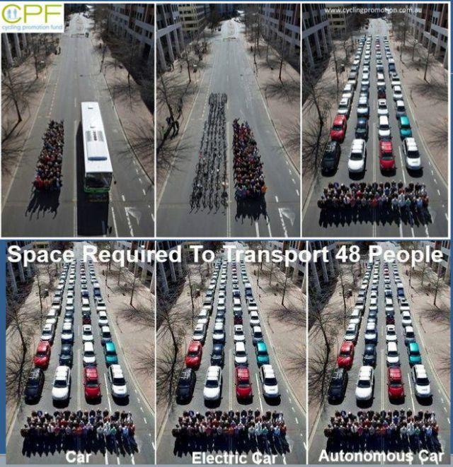 Spazio necessario per trasportare 48 persone