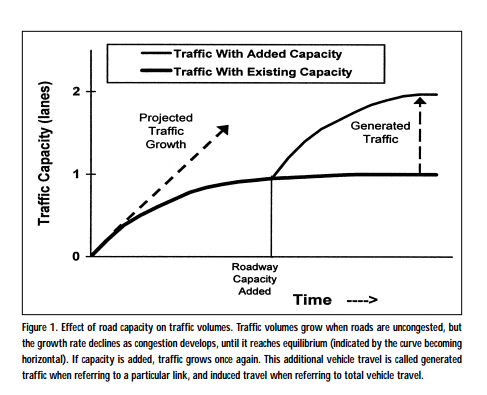 Screenshot 2018-08-26 17.24.16 Traffic capacity