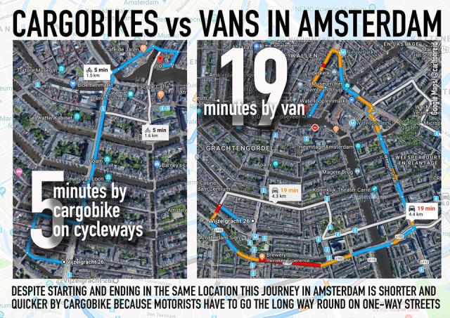 cargo bike contro furgoni ad Amsterdam.jpg